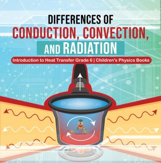 Differences of Conduction, Convection, and Radiation | Introduction to Heat Transfer Grade 6 | Children's Physics Books